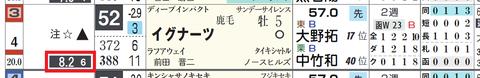 函館8R2
