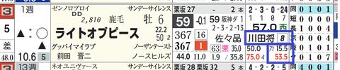 京都9R⑤ライトオブピース