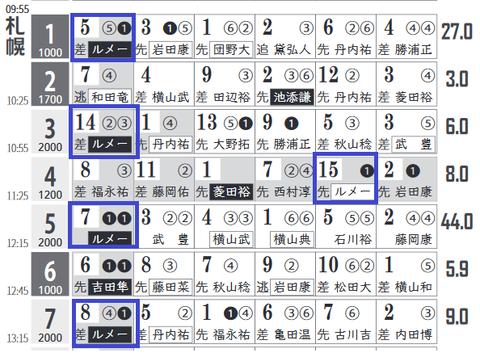 札幌3R0