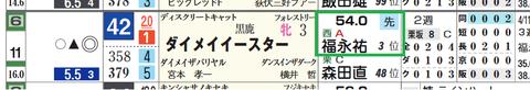 阪神2R3