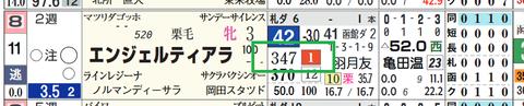 札幌2R2