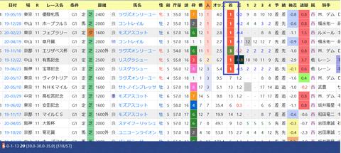 矢作厩舎2
