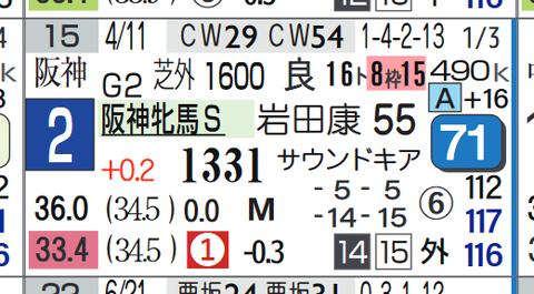 スカーレットカラー(阪神牝馬S)