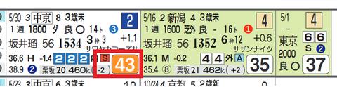 中京1R2