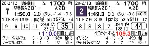 CapD20200401_20