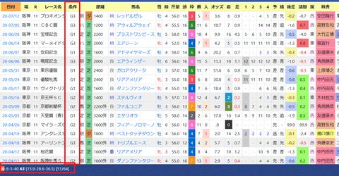 川田騎手2