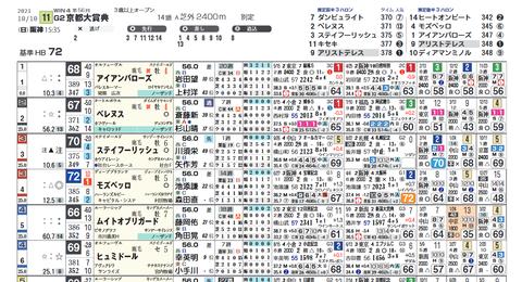 京都大賞典2