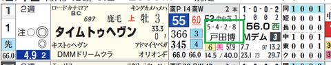 タイムトゥヘヴン(戸田厩舎2)