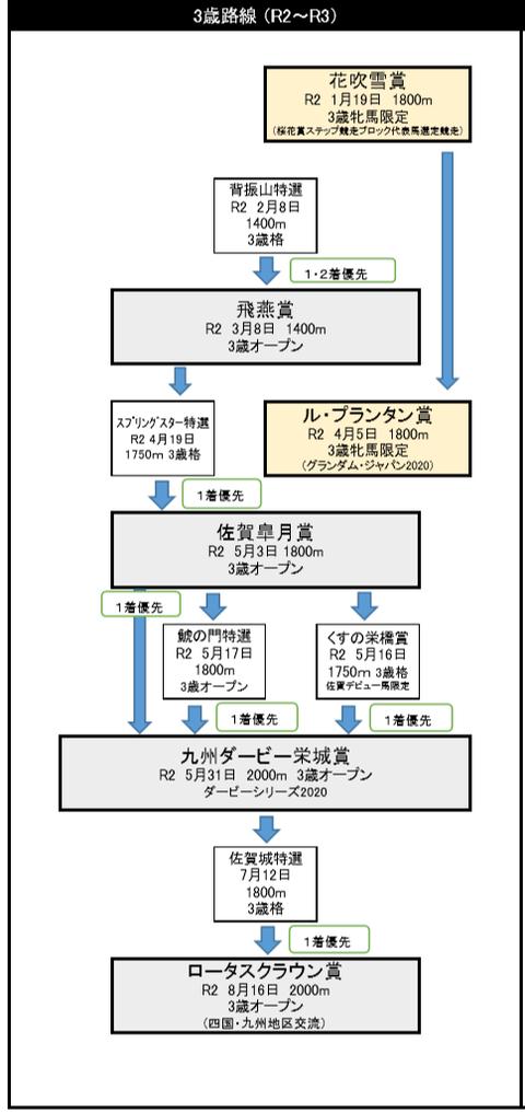 CapD20200502_1