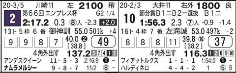 CapD20200401_25