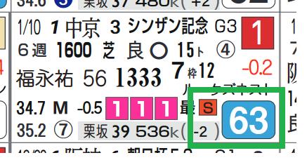 ピクシーナイト(シンザン記念)