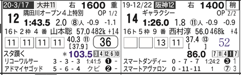 CapD20200407