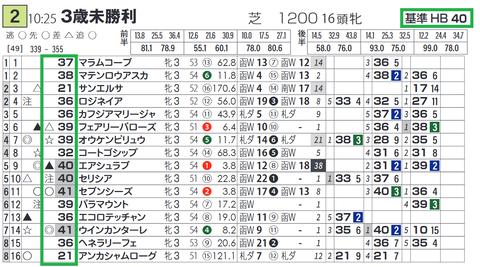 函館2R4