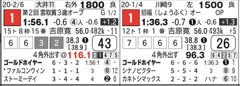 CapD20200428_19