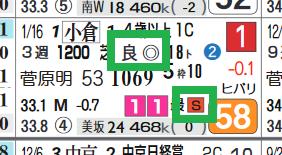 小倉11R3