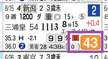 新潟2R2