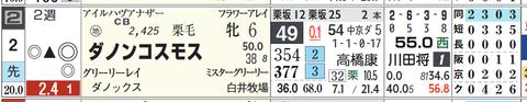 阪神7R2