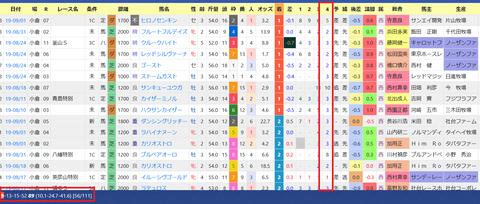 松山騎手2