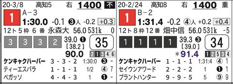 CapD20200328_12