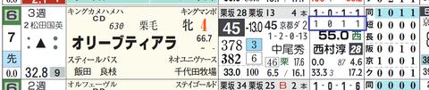 阪神7R5