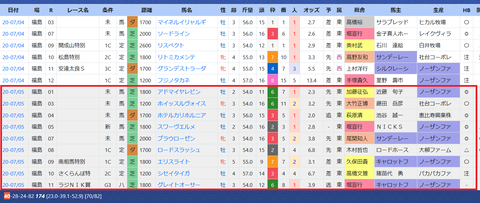 福島1R2