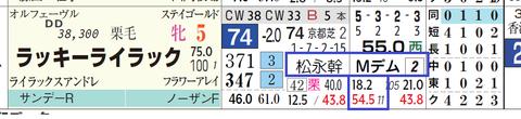 ラッキーライラック(デムーロ騎手×松永厩舎)