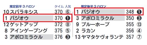 中山4R2
