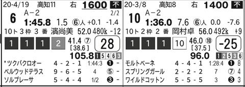 CapD20200503_19