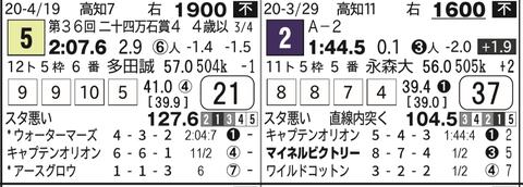 CapD20200503_14