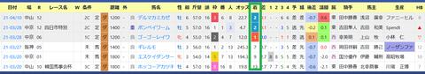 阪神2R4