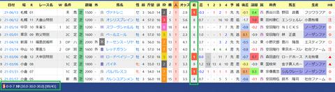 横山和生騎手3