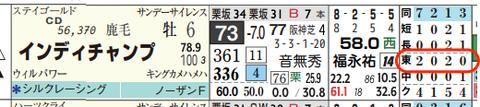 hc05213211-20