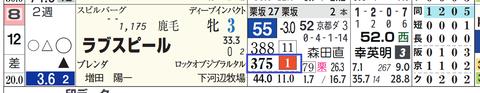阪神7R3