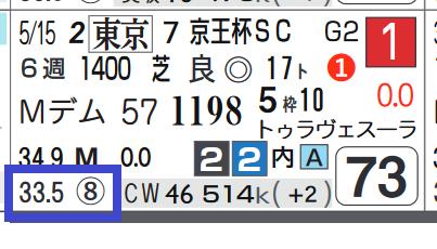 ラウダシオン(京王杯SC)
