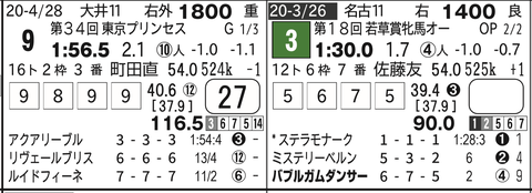 CapD20200514_21