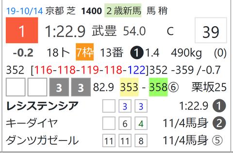 CapD20200403