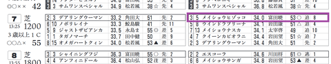 小倉7R3