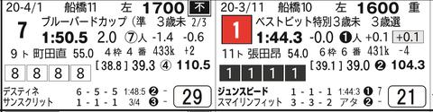 CapD20200427_21