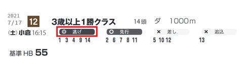 小倉12R4