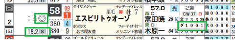 阪神9R2