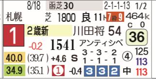 CapD20200214_45