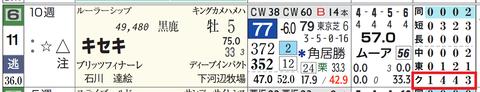 キセキ(「クラス成績」)