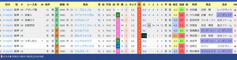 松山弘平騎手3