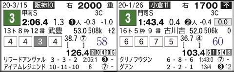 CapD20200401_21