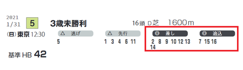 東京5R3