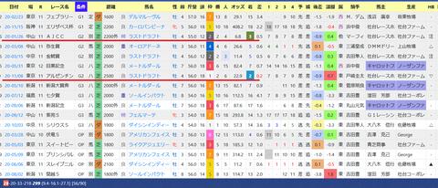 戸田厩舎3