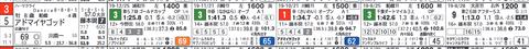 11R⑤アドマイヤゴッド