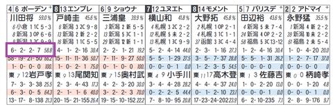 中山7R4