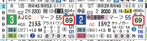 ラストドラフト(近2走)