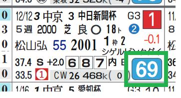 ボッケリーニ(中日新聞杯)